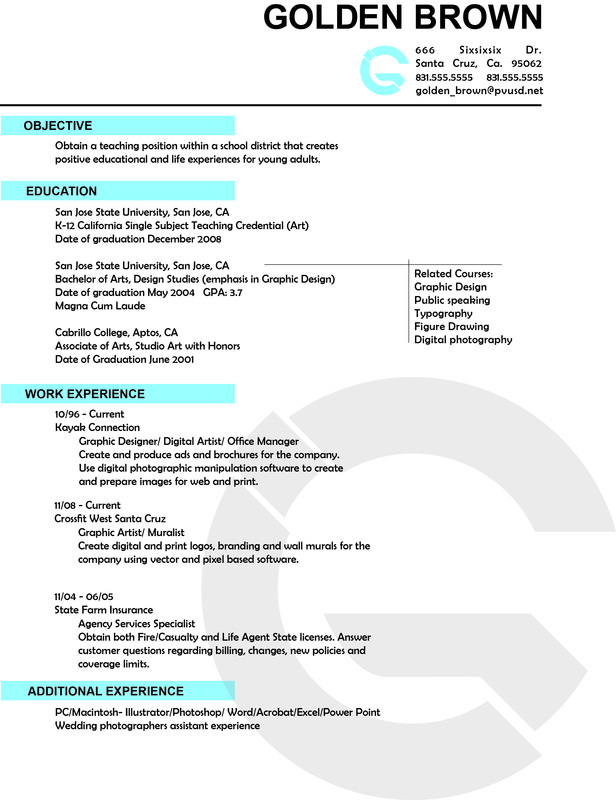 Career Portfolio Start Here Resume And Letter Of Intro